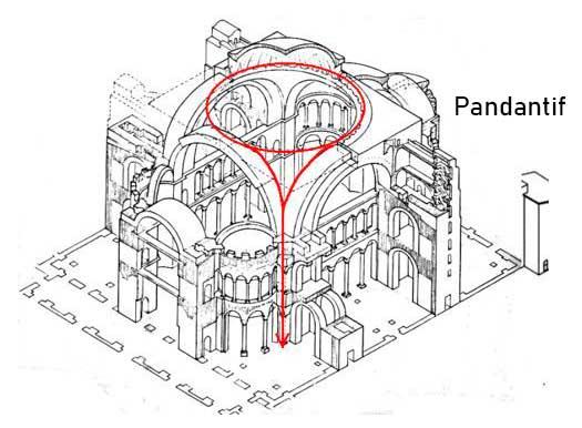 Ayasofya pandantif detay çizimi.