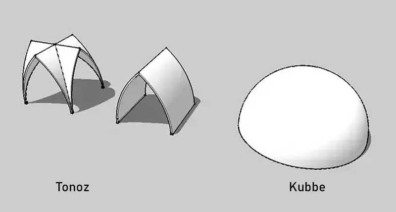 Tonoz ve kubbe arasındaki farklar.